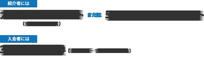 紹介者には 大瀬崎同伴チケット(14,000円相当) + 5,000円ツアーチケット / 入会者には大瀬崎同伴チケット(7,000円相当) + 3,000円ツアーチケット